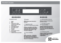 To view the document Electrolux EVY7800AAX Quick Start Guide